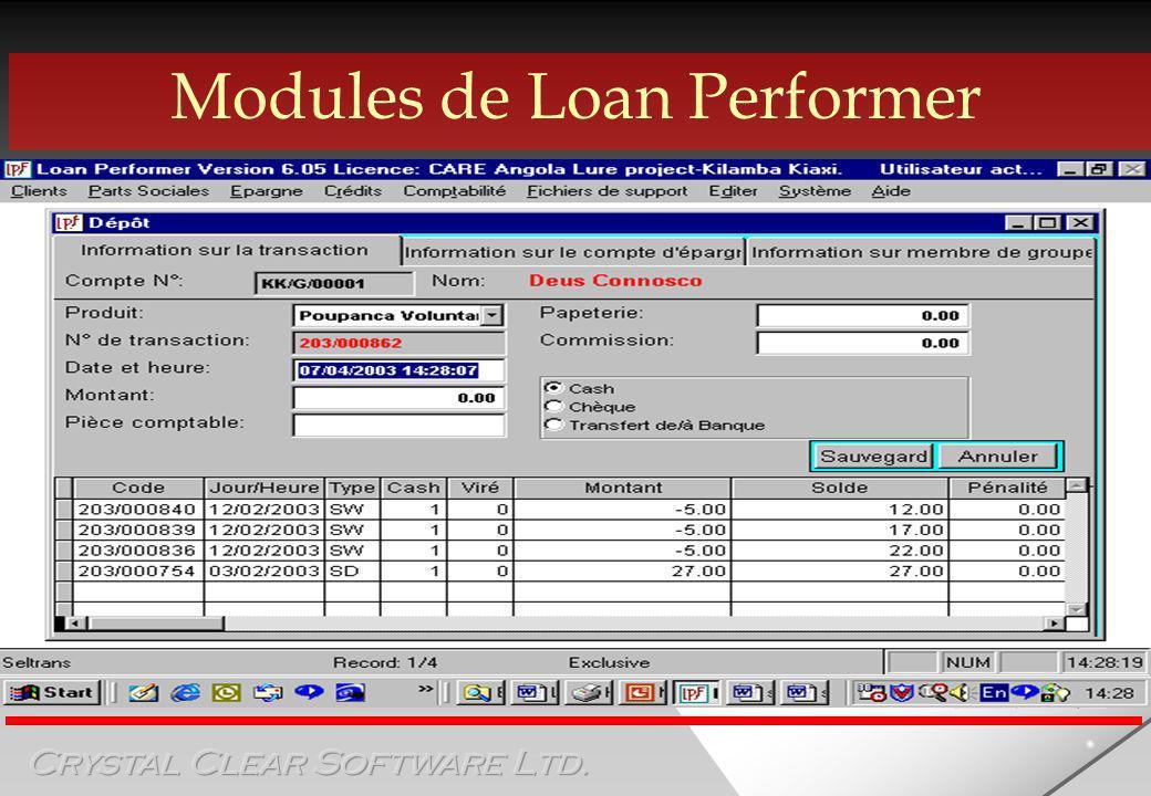 Modules de Loan Performer Module dépargne Nombre max.