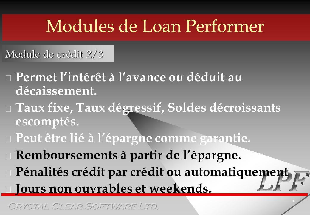 Module des crédits 1/3 Capacité max.: 1 million de crédits par agence.