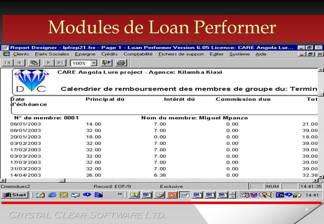Module de crédits 3/3 Catégories de crédit définissables par lutilisateur.