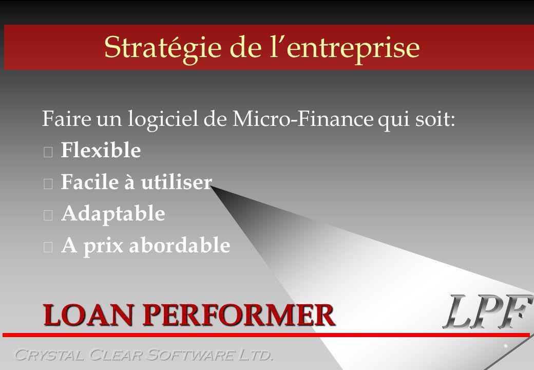 Modules de Loan Performer