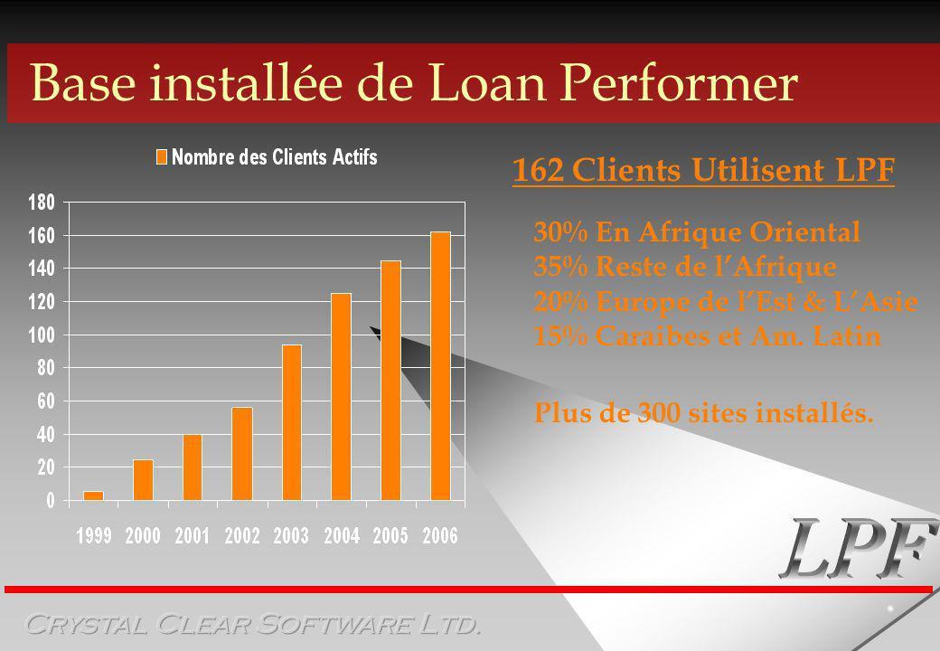 Base installée de Loan Performer 162 Clients Utilisent LPF 30% En Afrique Oriental 35% Reste de lAfrique 20% Europe de lEst & LAsie 15% Caraibes et Am.