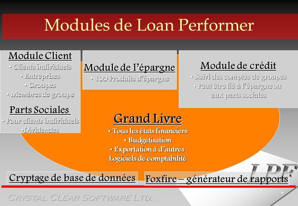 CONVERSION BASE DE DONNEES Loan Performer importe: - Clients (Ind./Entreprises/Groupes/Membres) - Guarants - Transactions dépargne - Demande de crédit/Approbation/ Décaissements/Remboursements - Transactions du Grand Livre Modèles disponibles:Modèles Fichiers XLS/DBF/TXT