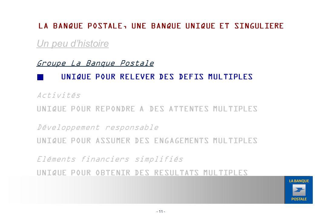 - 11 - Un peu dhistoire Groupe La Banque Postale UNIQUE POUR RELEVER DES DEFIS MULTIPLES Activités UNIQUE POUR REPONDRE A DES ATTENTES MULTIPLES Développement responsable UNIQUE POUR ASSUMER DES ENGAGEMENTS MULTIPLES Eléments financiers simplifiés UNIQUE POUR OBTENIR DES RESULTATS MULTIPLES LA BANQUE POSTALE, UNE BANQUE UNIQUE ET SINGULIERE