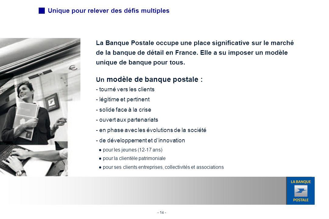 - 14 - La Banque Postale occupe une place significative sur le marché de la banque de détail en France.