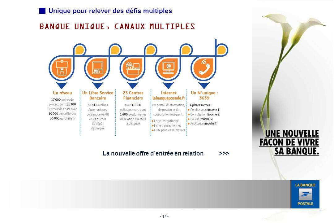 - 17 - BANQUE UNIQUE, CANAUX MULTIPLES Unique pour relever des défis multiples La nouvelle offre dentrée en relation >>>