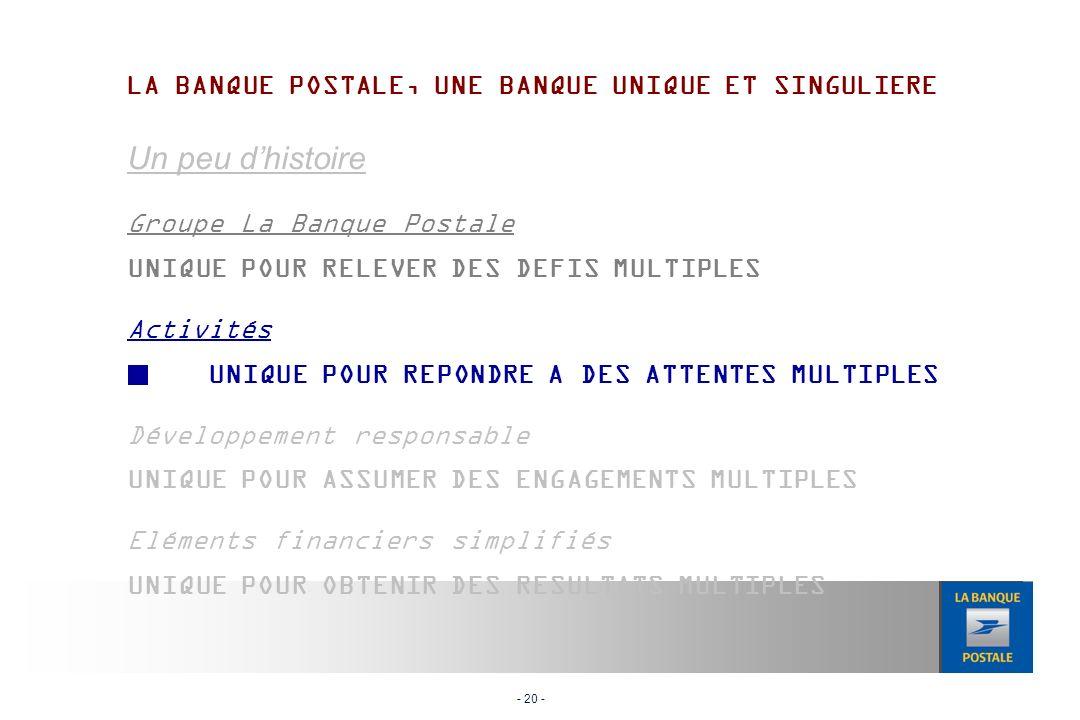 - 20 - Un peu dhistoire Groupe La Banque Postale UNIQUE POUR RELEVER DES DEFIS MULTIPLES Activités UNIQUE POUR REPONDRE A DES ATTENTES MULTIPLES Développement responsable UNIQUE POUR ASSUMER DES ENGAGEMENTS MULTIPLES Eléments financiers simplifiés UNIQUE POUR OBTENIR DES RESULTATS MULTIPLES LA BANQUE POSTALE, UNE BANQUE UNIQUE ET SINGULIERE