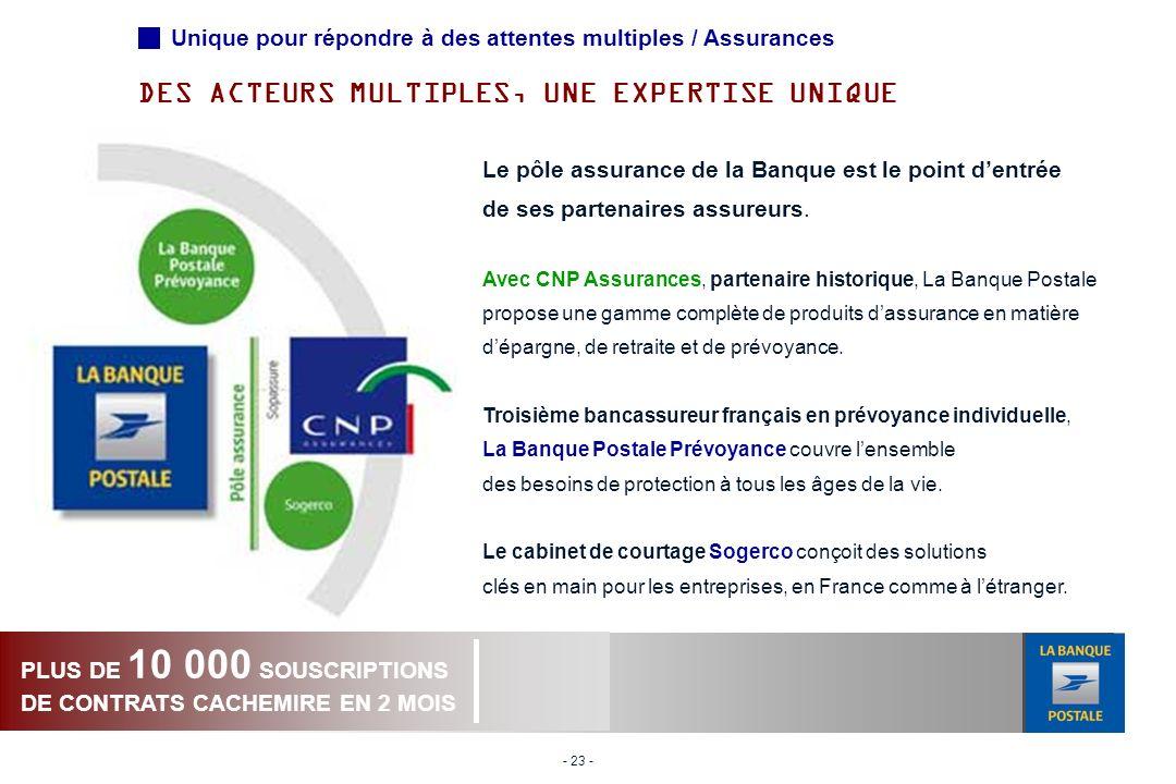 - 23 - DES ACTEURS MULTIPLES, UNE EXPERTISE UNIQUE Le pôle assurance de la Banque est le point dentrée de ses partenaires assureurs.