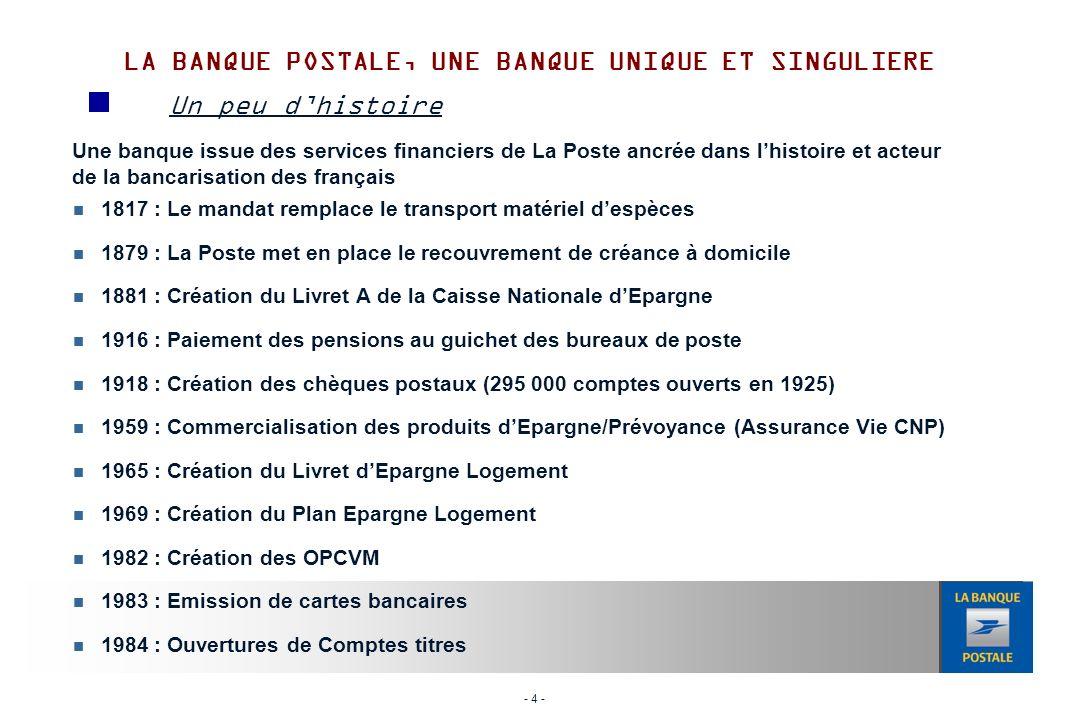 - 25 - Un peu dhistoire Groupe La Banque Postale UNIQUE POUR RELEVER DES DEFIS MULTIPLES Activités UNIQUE POUR REPONDRE A DES ATTENTES MULTIPLES Développement responsable UNIQUE POUR ASSUMER DES ENGAGEMENTS MULTIPLES Eléments financiers simplifiés UNIQUE POUR OBTENIR DES RESULTATS MULTIPLES LA BANQUE POSTALE, UNE BANQUE UNIQUE ET SINGULIERE