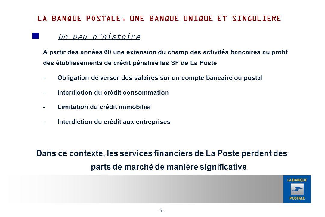 - 6 - Un peu dhistoire Les raisons de cette situation pour limiter les activités de La Poste.