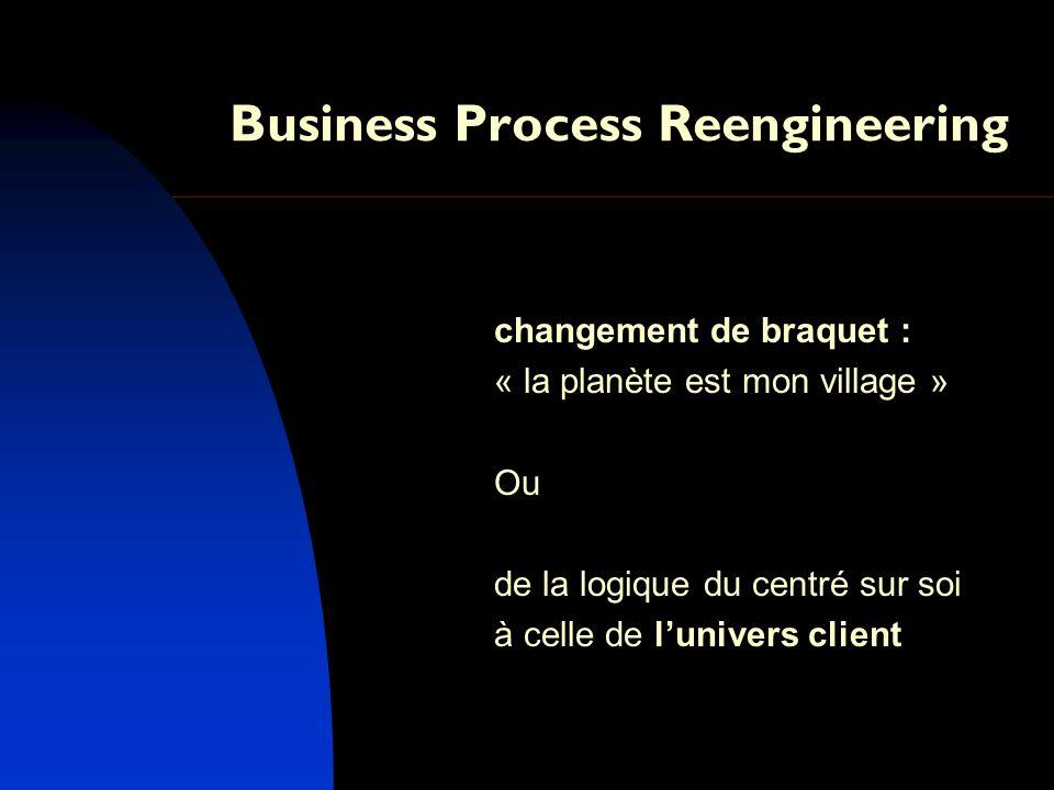 Business Process Reengineering changement de braquet : « la planète est mon village » Ou de la logique du centré sur soi à celle de lunivers client