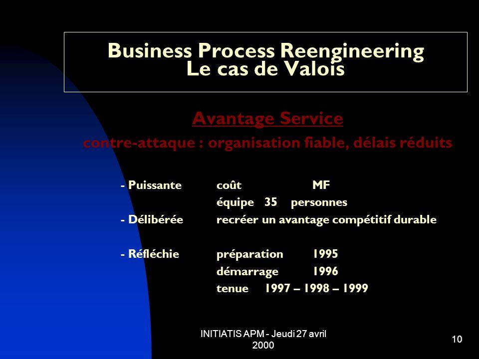 INITIATIS APM - Jeudi 27 avril 2000 10 Business Process Reengineering Le cas de Valois Avantage Service contre-attaque : organisation fiable, délais r