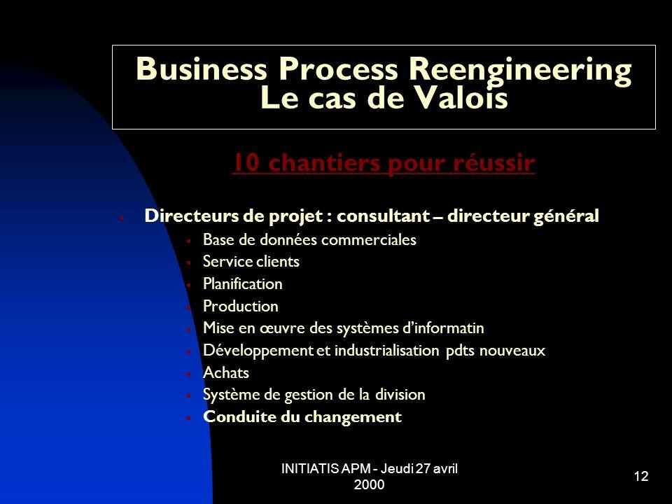 INITIATIS APM - Jeudi 27 avril 2000 12 Business Process Reengineering Le cas de Valois 10 chantiers pour réussir Directeurs de projet : consultant – d