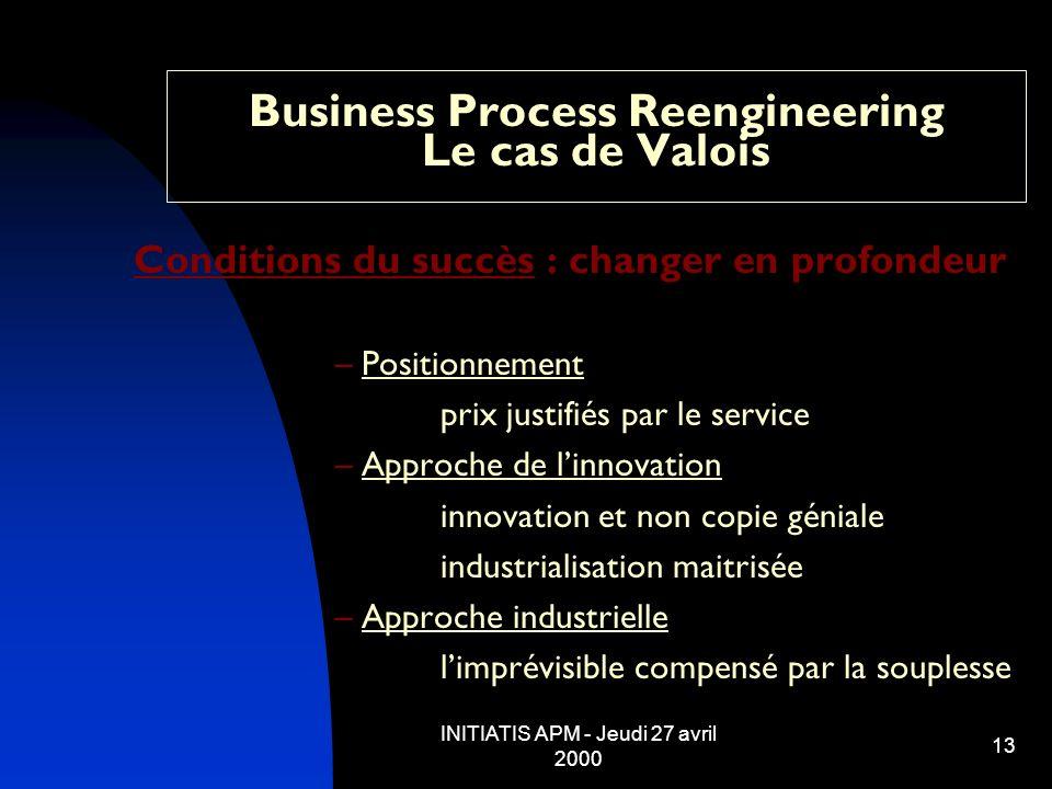 INITIATIS APM - Jeudi 27 avril 2000 13 Business Process Reengineering Le cas de Valois Conditions du succès : changer en profondeur –Positionnement pr