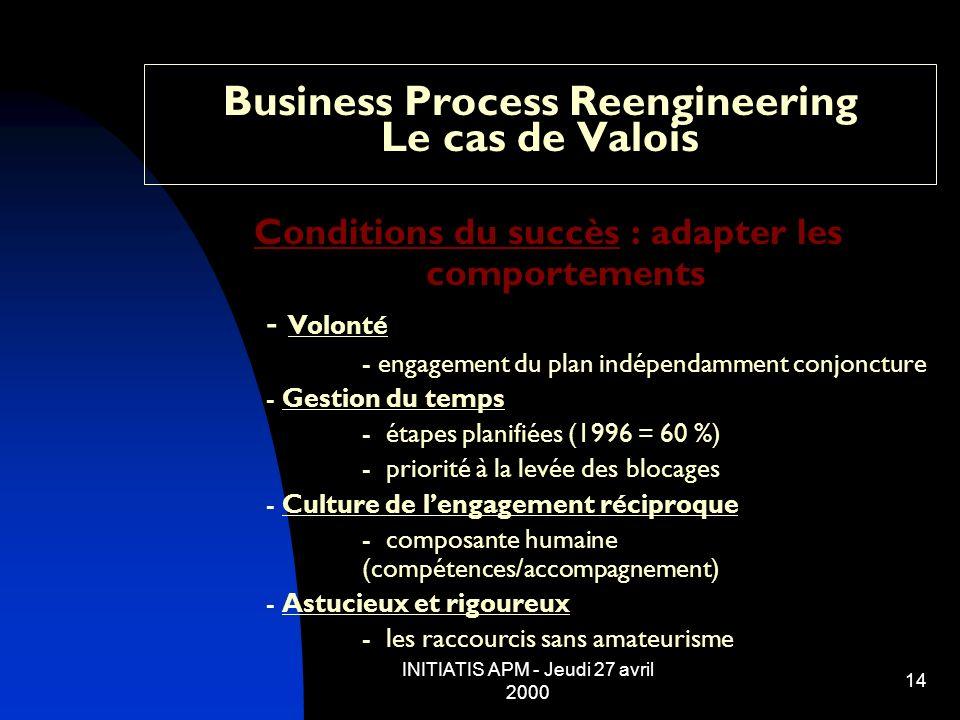 INITIATIS APM - Jeudi 27 avril 2000 14 Business Process Reengineering Le cas de Valois Conditions du succès : adapter les comportements - Volonté - en