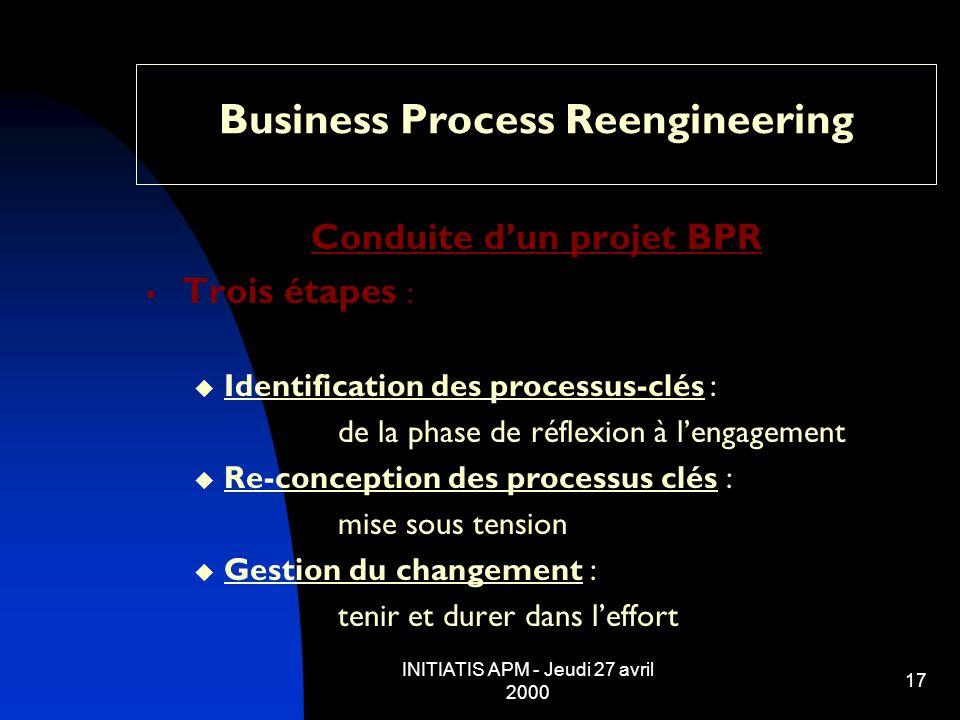 INITIATIS APM - Jeudi 27 avril 2000 17 Business Process Reengineering Conduite dun projet BPR Trois étapes : Identification des processus-clés : de la