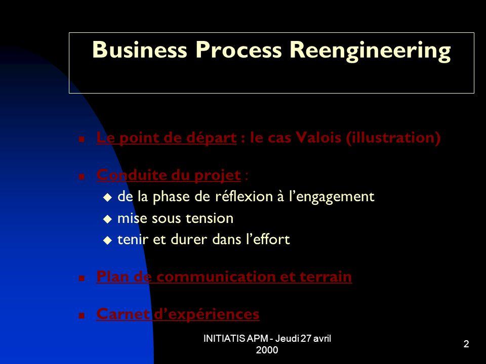 INITIATIS APM - Jeudi 27 avril 2000 2 Business Process Reengineering Le point de départ : le cas Valois (illustration) Conduite du projet : de la phas