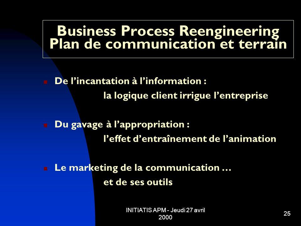 INITIATIS APM - Jeudi 27 avril 2000 25 Business Process Reengineering Plan de communication et terrain De lincantation à linformation : la logique cli