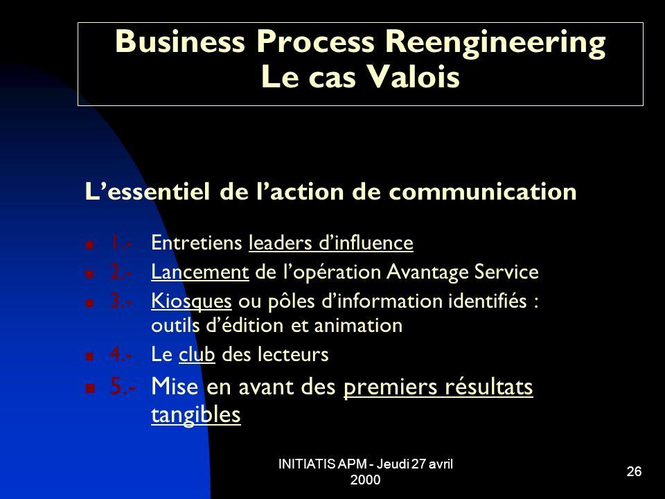INITIATIS APM - Jeudi 27 avril 2000 26 Business Process Reengineering Le cas Valois Lessentiel de laction de communication 1.- Entretiens leaders dinf