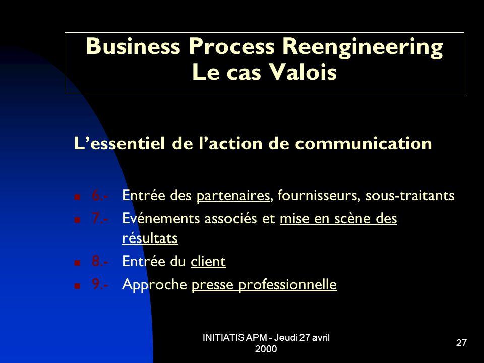 INITIATIS APM - Jeudi 27 avril 2000 27 Business Process Reengineering Le cas Valois Lessentiel de laction de communication 6.- Entrée des partenaires,