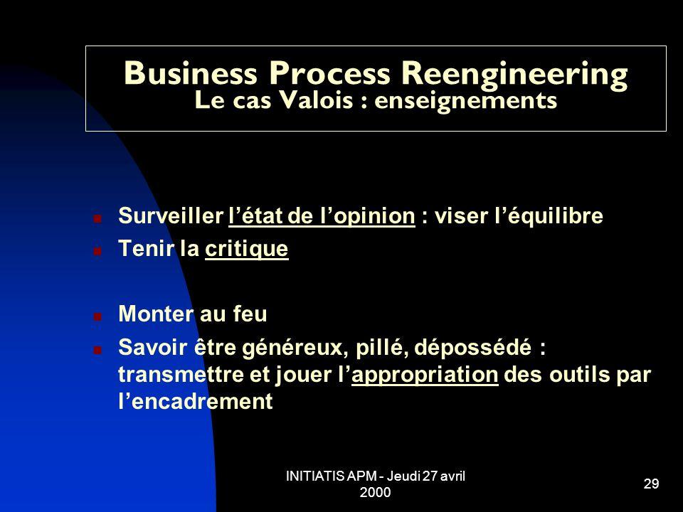 INITIATIS APM - Jeudi 27 avril 2000 29 Business Process Reengineering Le cas Valois : enseignements Surveiller létat de lopinion : viser léquilibre Te