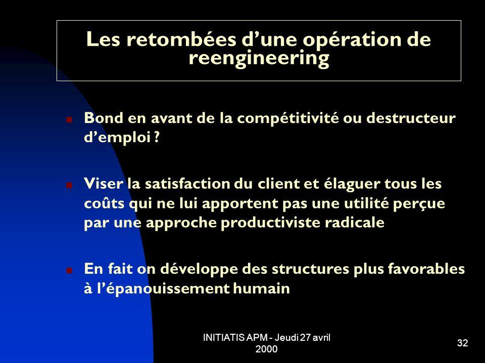 INITIATIS APM - Jeudi 27 avril 2000 32 Les retombées dune opération de reengineering Bond en avant de la compétitivité ou destructeur demploi ? Viser