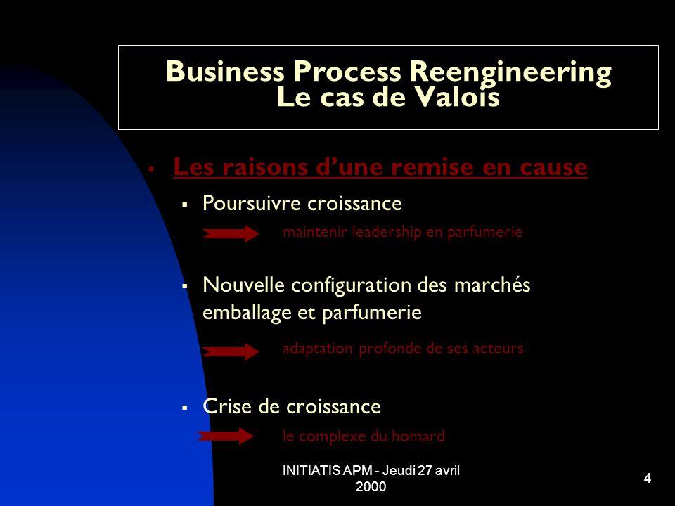 INITIATIS APM - Jeudi 27 avril 2000 4 Business Process Reengineering Le cas de Valois Les raisons dune remise en cause Poursuivre croissance maintenir