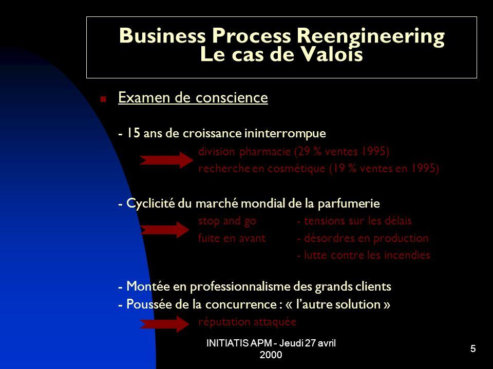 INITIATIS APM - Jeudi 27 avril 2000 16 Business Process Reengineering Conduite dun projet BPR Accompagnement dun changement Retombées du reengineering