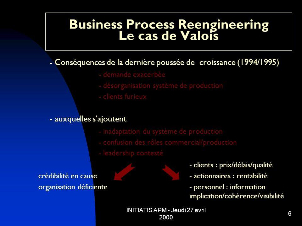 INITIATIS APM - Jeudi 27 avril 2000 17 Business Process Reengineering Conduite dun projet BPR Trois étapes : Identification des processus-clés : de la phase de réflexion à lengagement Re-conception des processus clés : mise sous tension Gestion du changement : tenir et durer dans leffort