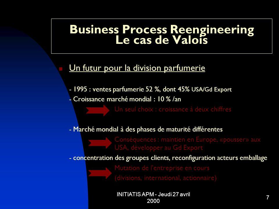 INITIATIS APM - Jeudi 27 avril 2000 7 Business Process Reengineering Le cas de Valois Un futur pour la division parfumerie - 1995 : ventes parfumerie