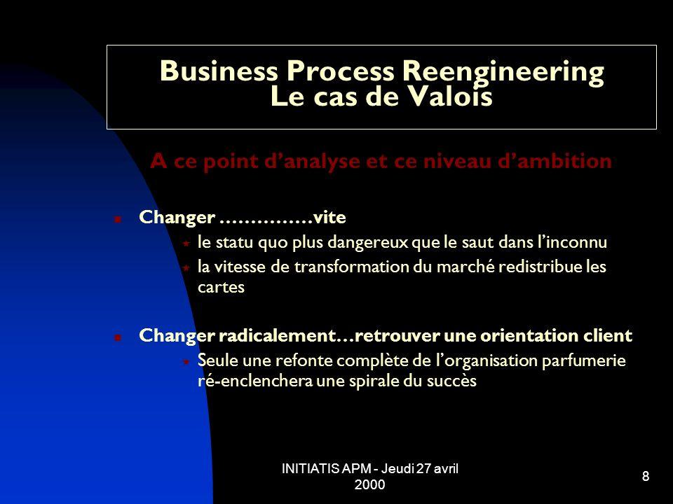INITIATIS APM - Jeudi 27 avril 2000 8 Business Process Reengineering Le cas de Valois A ce point danalyse et ce niveau dambition Changer ……………vite le