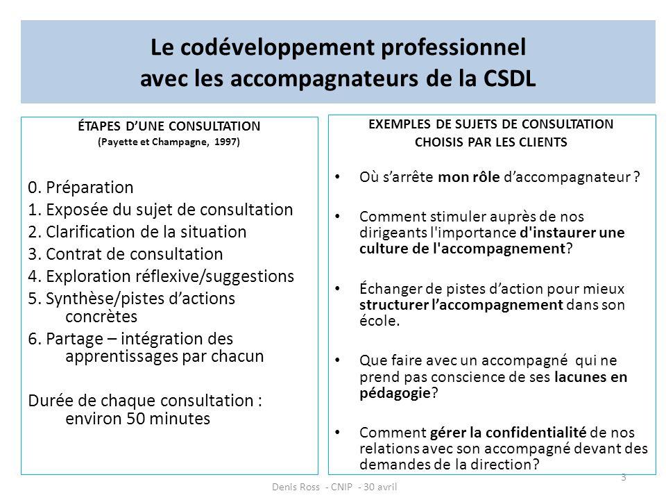 Le codéveloppement professionnel avec les accompagnateurs de la CSDL ÉTAPES DUNE CONSULTATION (Payette et Champagne, 1997) 0.