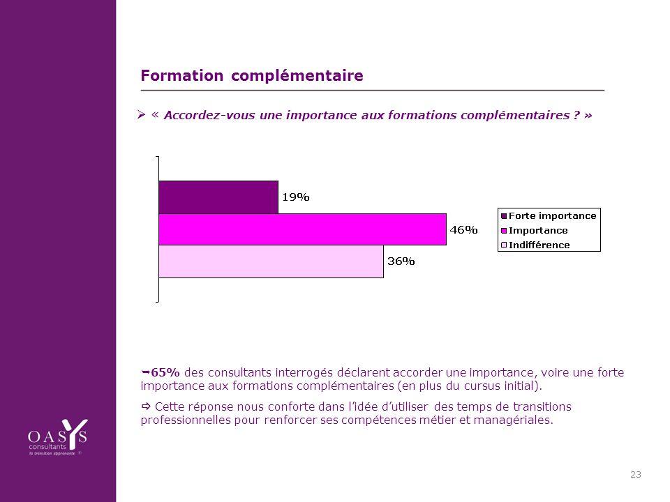 23 Formation complémentaire « Accordez-vous une importance aux formations complémentaires .