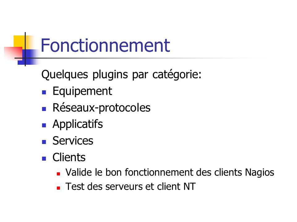 Fonctionnement Quelques plugins par catégorie: Equipement Réseaux-protocoles Applicatifs Services Clients Valide le bon fonctionnement des clients Nag
