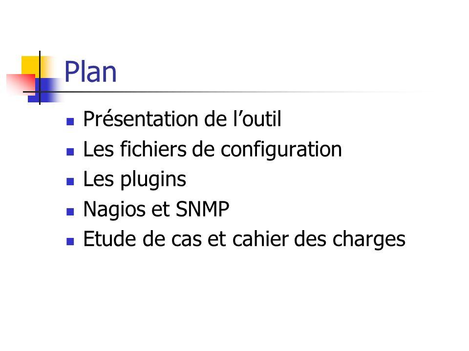 Plan Présentation de loutil Les fichiers de configuration Les plugins Nagios et SNMP Etude de cas et cahier des charges