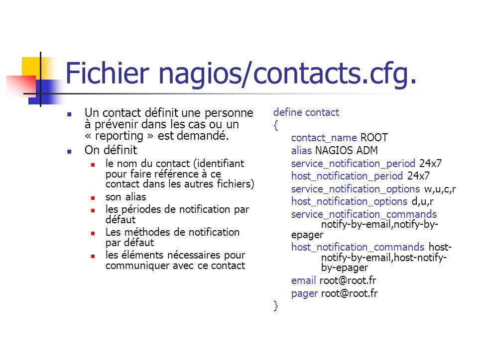 Fichier nagios/contacts.cfg. Un contact définit une personne à prévenir dans les cas ou un « reporting » est demandé. On définit le nom du contact (id