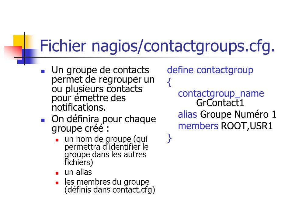 Fichier nagios/contactgroups.cfg. Un groupe de contacts permet de regrouper un ou plusieurs contacts pour émettre des notifications. On définira pour