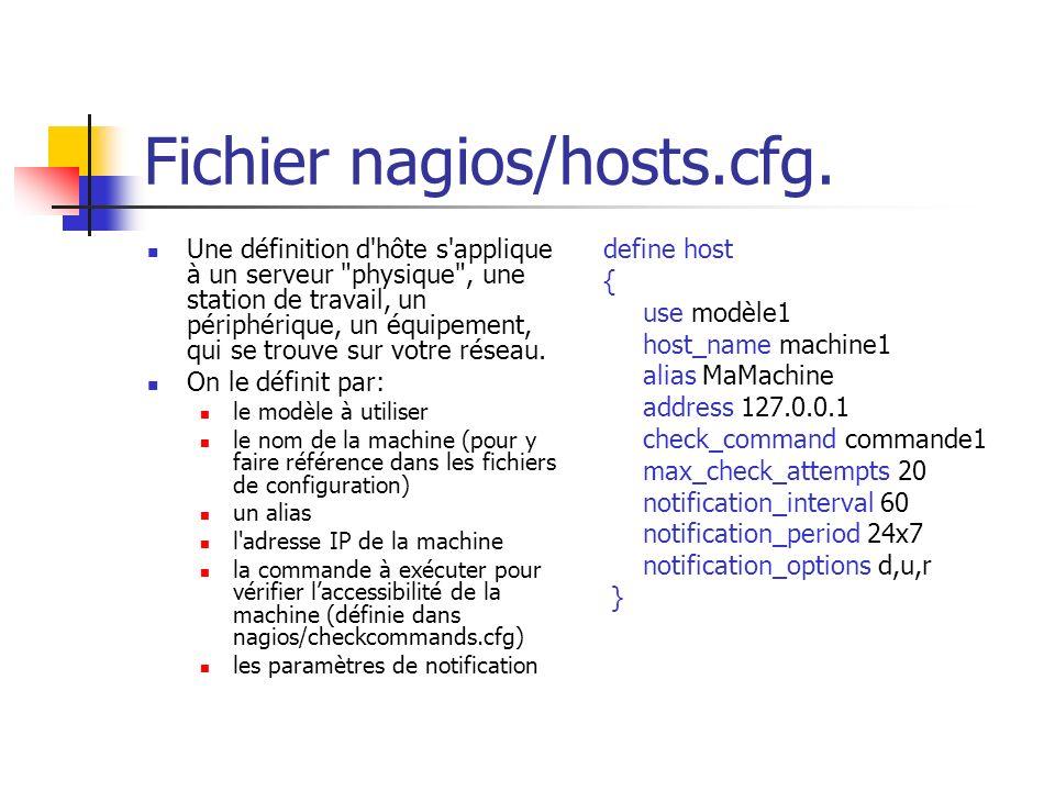 Fichier nagios/hosts.cfg. Une définition d'hôte s'applique à un serveur