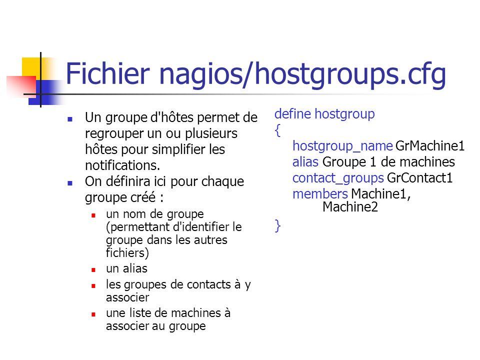 Fichier nagios/hostgroups.cfg Un groupe d'hôtes permet de regrouper un ou plusieurs hôtes pour simplifier les notifications. On définira ici pour chaq
