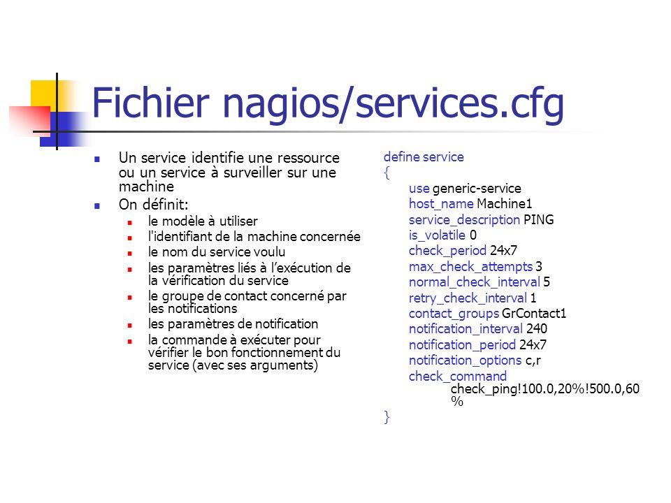 Fichier nagios/services.cfg Un service identifie une ressource ou un service à surveiller sur une machine On définit: le modèle à utiliser l'identifia