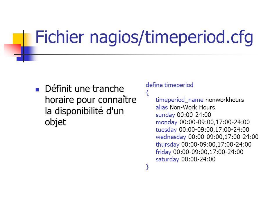 Fichier nagios/timeperiod.cfg Définit une tranche horaire pour connaître la disponibilité d'un objet define timeperiod { timeperiod_name nonworkhours