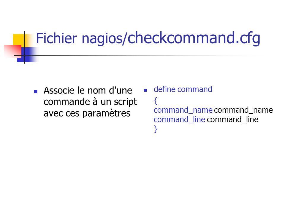 Fichier nagios/ checkcommand.cfg Associe le nom d'une commande à un script avec ces paramètres define command { command_name command_name command_line