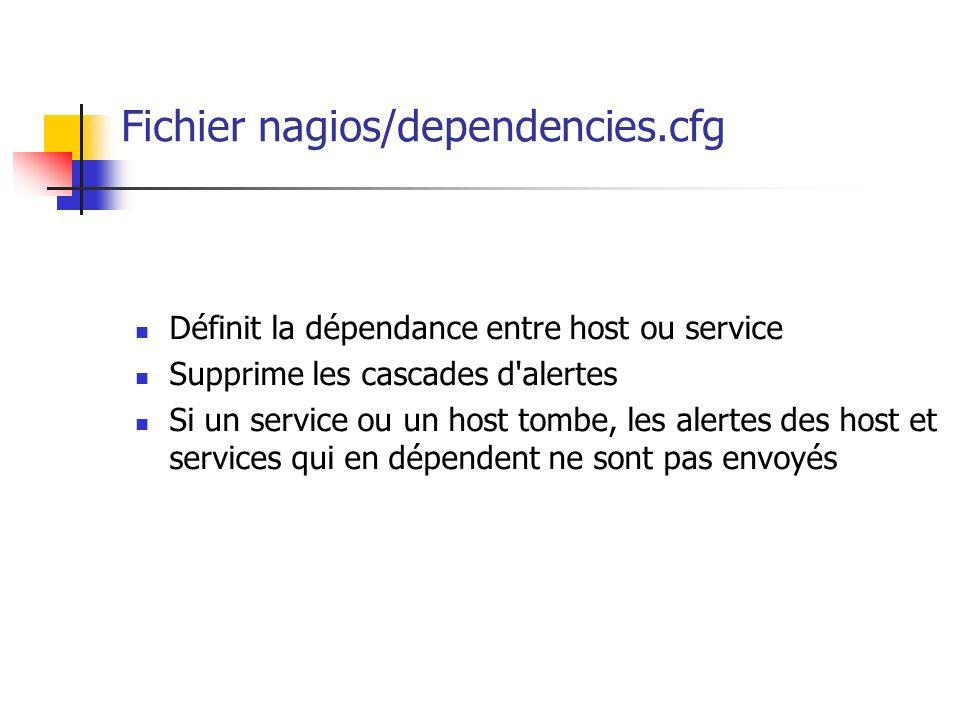 Fichier nagios/dependencies.cfg Définit la dépendance entre host ou service Supprime les cascades d'alertes Si un service ou un host tombe, les alerte