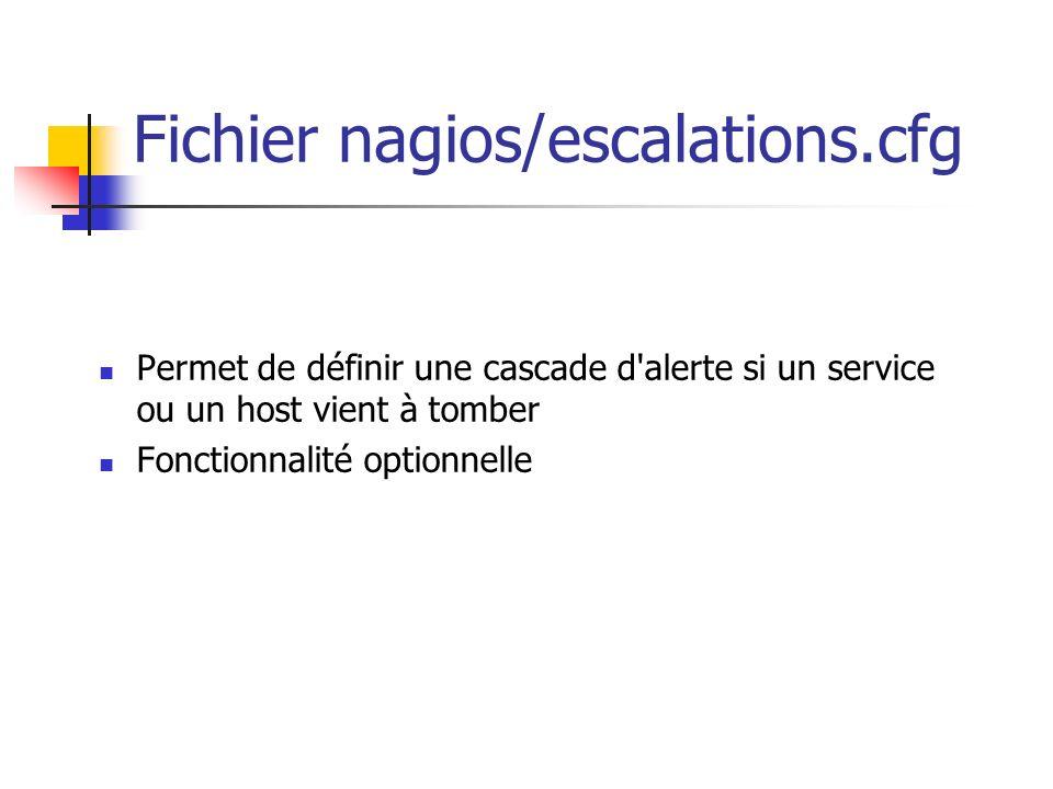 Fichier nagios/escalations.cfg Permet de définir une cascade d'alerte si un service ou un host vient à tomber Fonctionnalité optionnelle