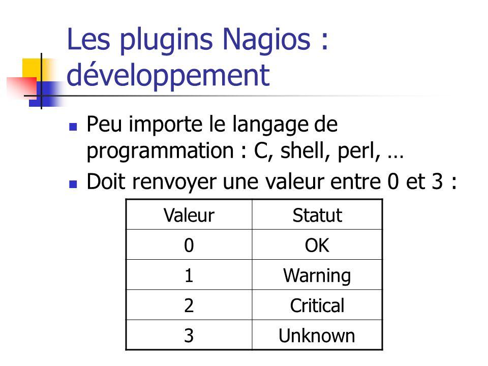 Les plugins Nagios : développement Peu importe le langage de programmation : C, shell, perl, … Doit renvoyer une valeur entre 0 et 3 : ValeurStatut 0O