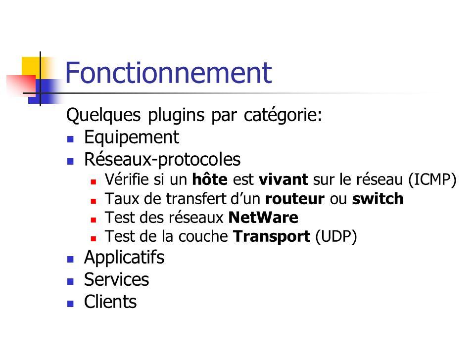Fonctionnement Quelques plugins par catégorie: Equipement Réseaux-protocoles Vérifie si un hôte est vivant sur le réseau (ICMP) Taux de transfert dun