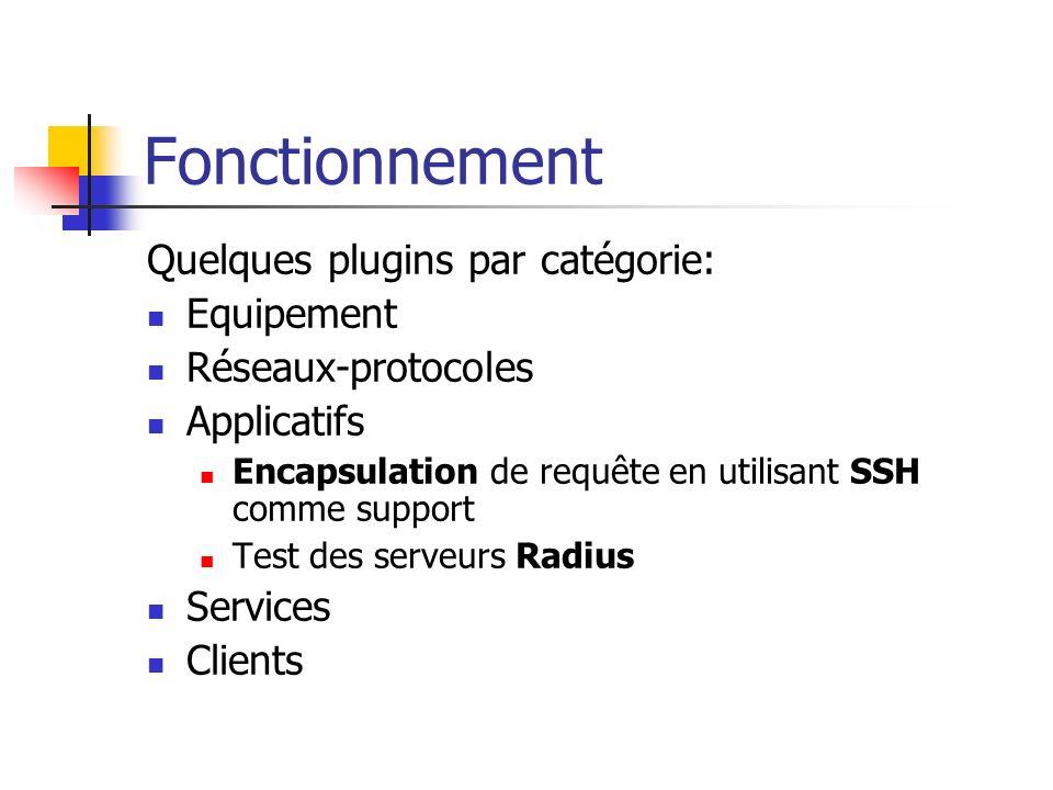 Fonctionnement Quelques plugins par catégorie: Equipement Réseaux-protocoles Applicatifs Encapsulation de requête en utilisant SSH comme support Test