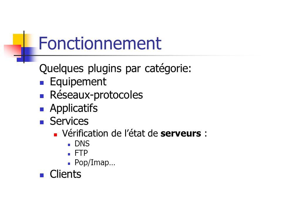Fonctionnement Quelques plugins par catégorie: Equipement Réseaux-protocoles Applicatifs Services Vérification de létat de serveurs : DNS FTP Pop/Imap