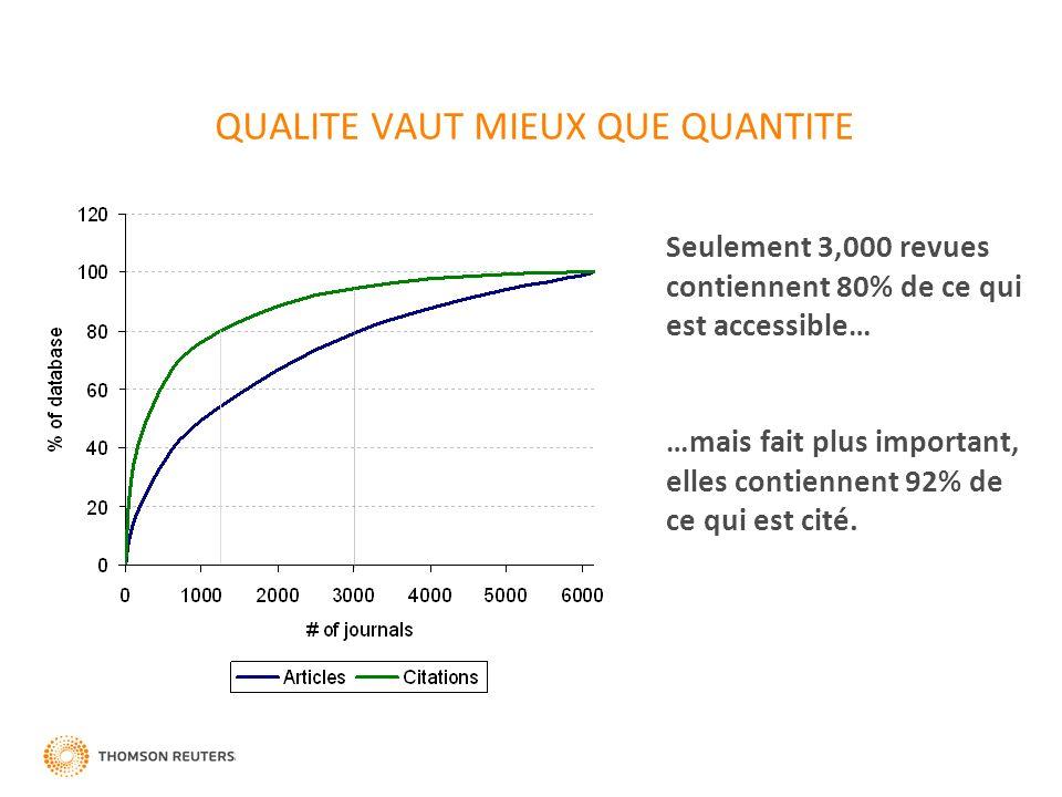 QUALITE VAUT MIEUX QUE QUANTITE Seulement 3,000 revues contiennent 80% de ce qui est accessible… …mais fait plus important, elles contiennent 92% de ce qui est cité.