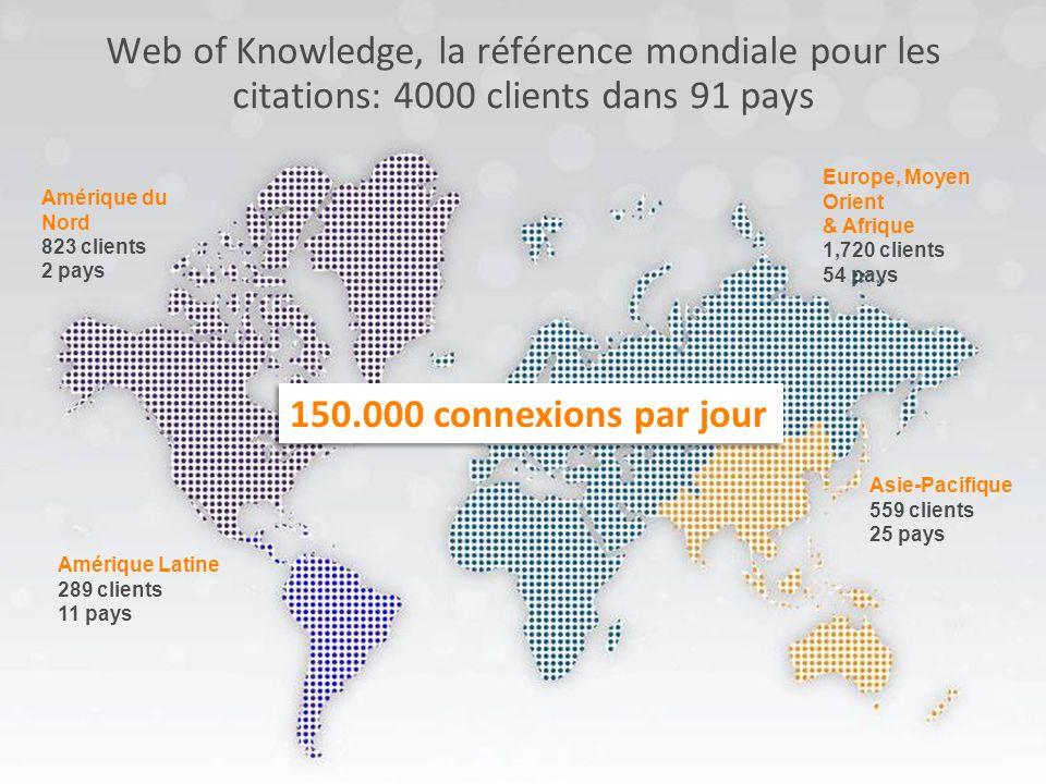 Web of Knowledge, la référence mondiale pour les citations: 4000 clients dans 91 pays Asie-Pacifique 559 clients 25 pays Europe, Moyen Orient & Afrique 1,720 clients 54 pays Amérique du Nord 823 clients 2 pays Amérique Latine 289 clients 11 pays 150.000 connexions par jour