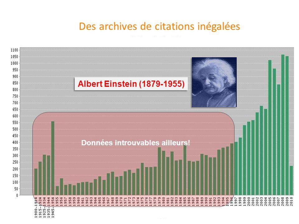 Données introuvables ailleurs! Albert Einstein (1879-1955) Des archives de citations inégalées